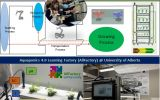 Aquaponics 4.0 Learning Factory (AllFactory) Department of Mechanical Engineering, Faculty of Engineering University of Alberta Canada